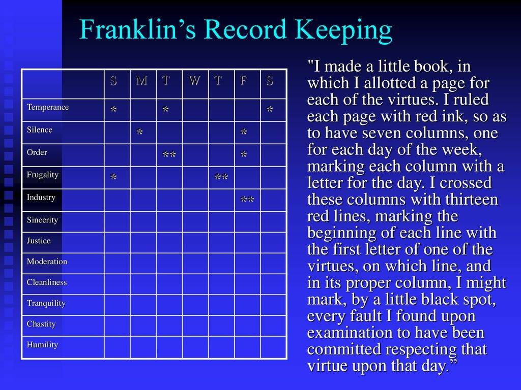 Franklin's+Record+Keeping